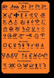 Vign_Symboles_alchimiques_2